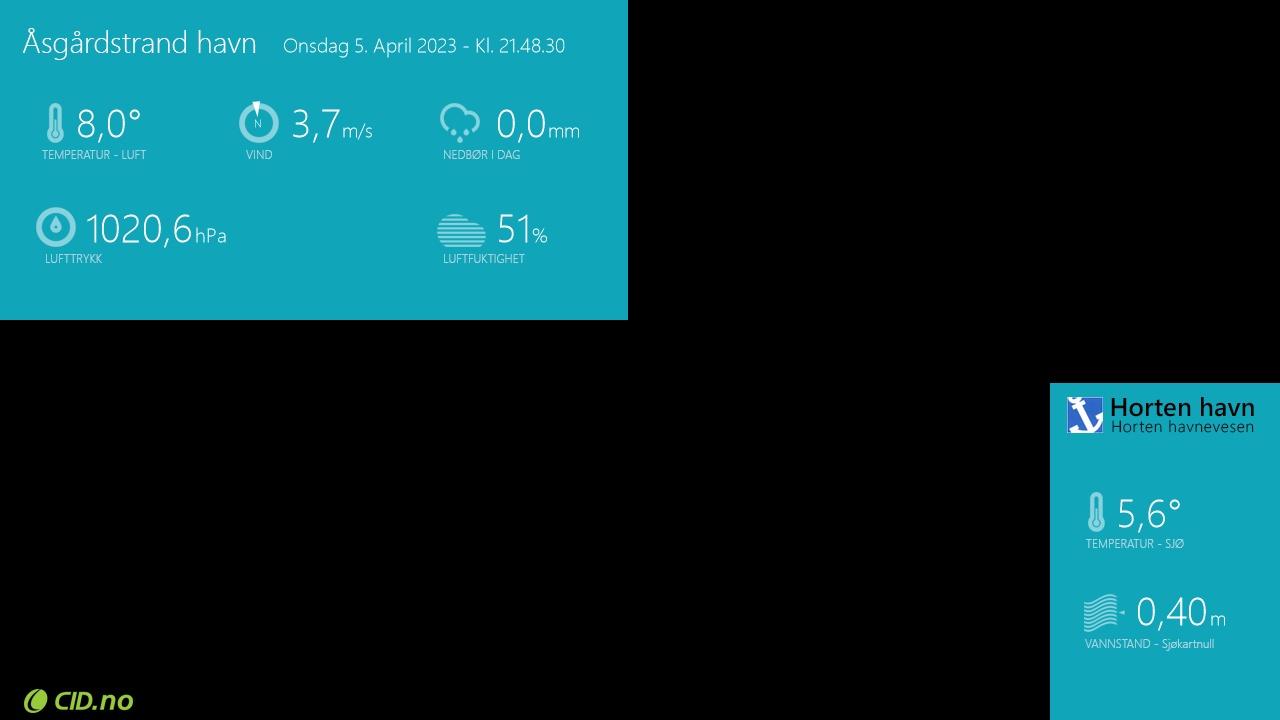 Åsgårdstrand Havn - collage